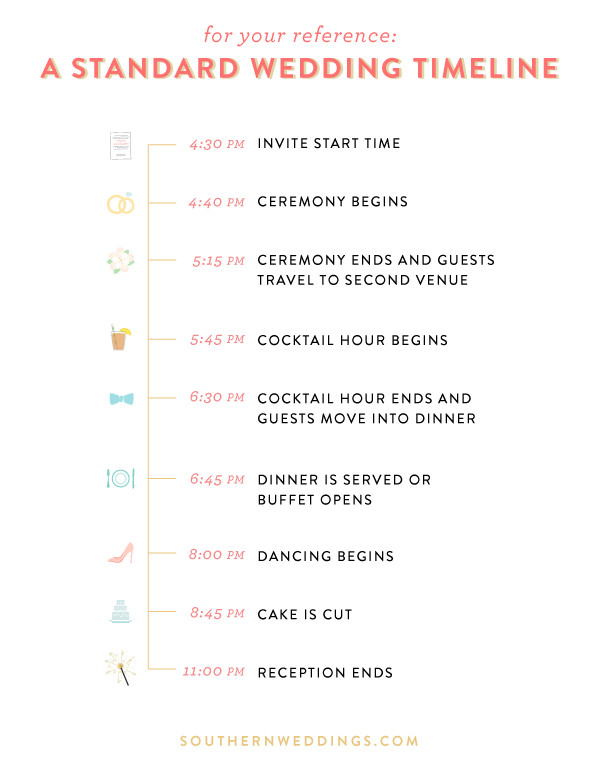 Wedding Reception Timeline Template southernweddings Weddingdaytimeline2