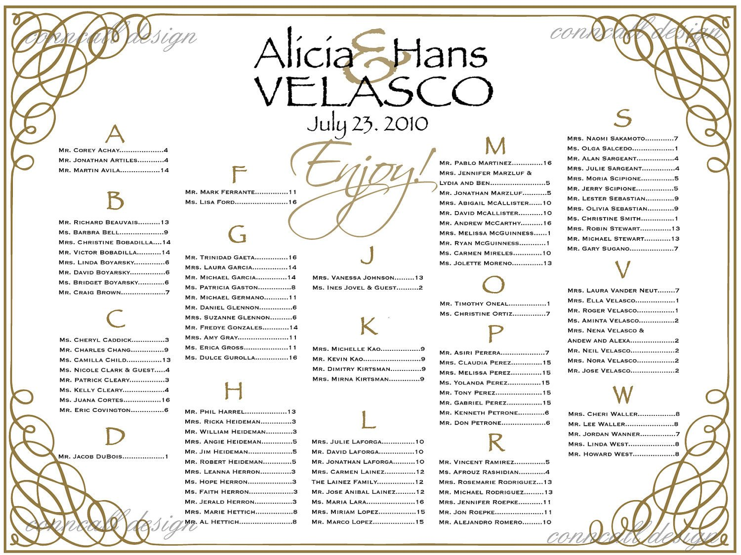 Wedding Seating Chart Template Wedding Seating Chart Seating Poster Table by