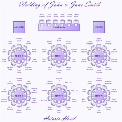 Wedding Seating Chart Template What You Need to Know About Your Wedding Seating