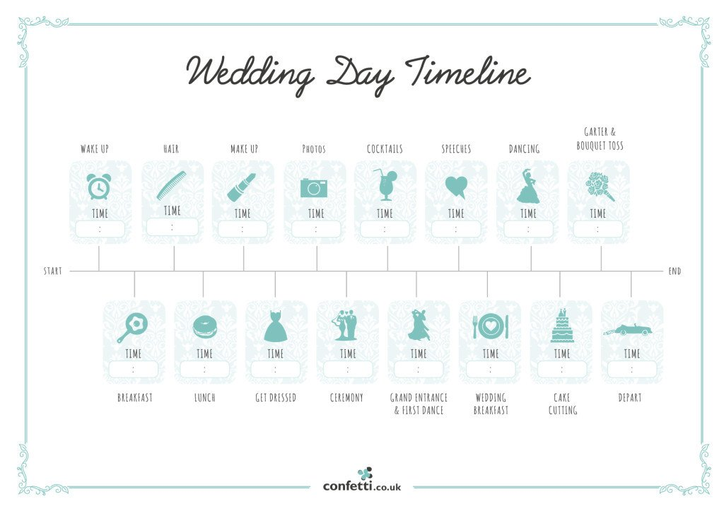Wedding Timeline Template Free Wedding Day Timeline Free Printable Guide Confetti