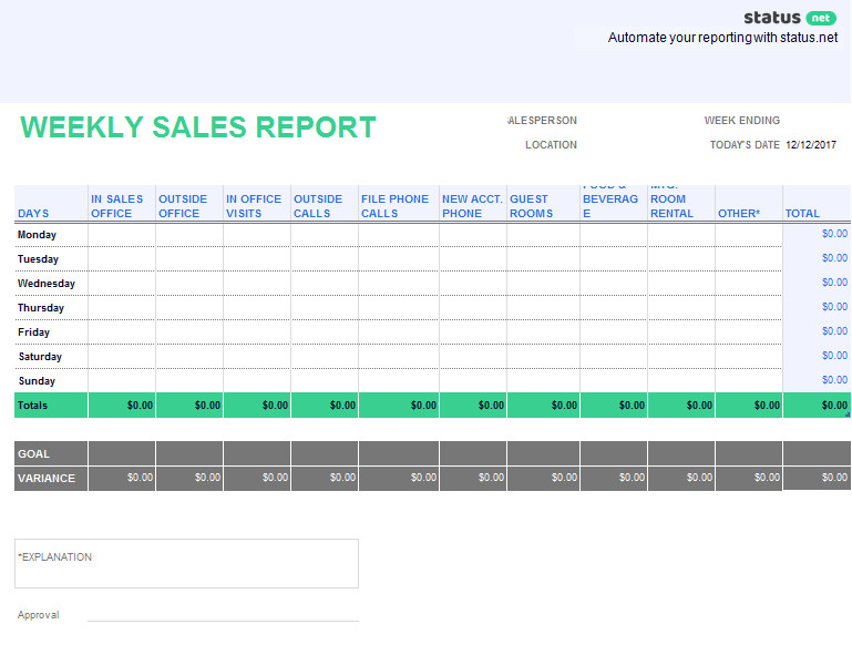 Weekly Sales Reports Templates 2 Must Have Weekly Sales Report Templates