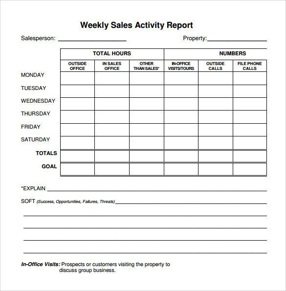 Weekly Sales Reports Templates 26 Sample Weekly Report Templates Docs Pdf Word Pages