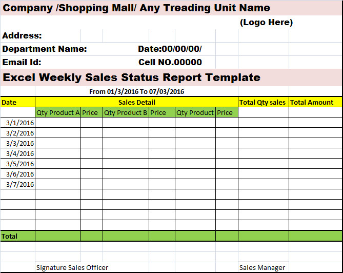 Weekly Sales Reports Templates Collection Of Free Report formats and Examples