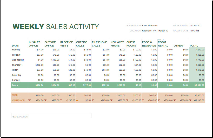Weekly Sales Reports Templates Daily Weekly and Monthly Sales Report Templates