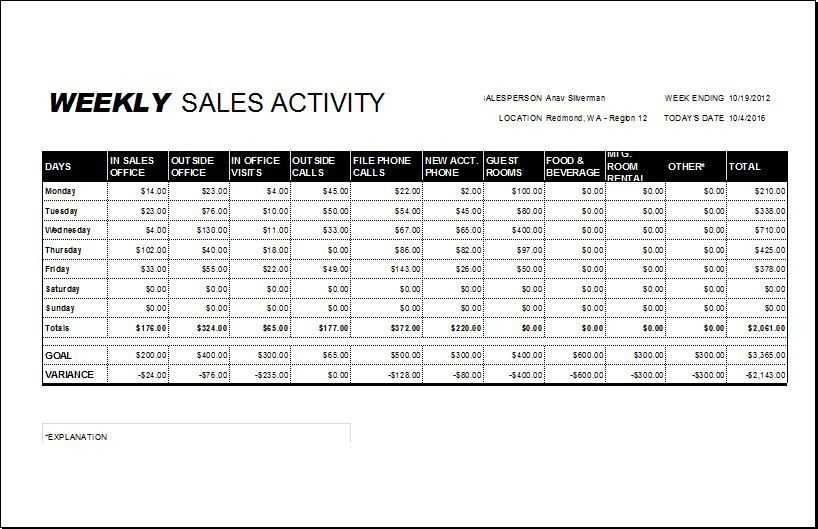 Weekly Sales Reports Templates Pin by Alizbath Adam On Daily Microsoft Templates