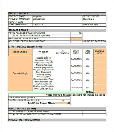 Weekly Sales Reports Templates Weekly Sales Report 5 Free Excel Pdf Word Documents