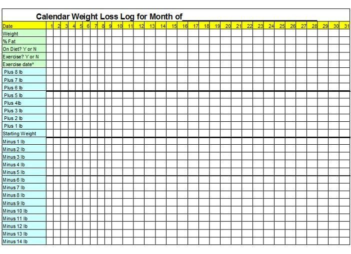 Weight Loss Chart Template Pin by Peggy Valerio On Ts