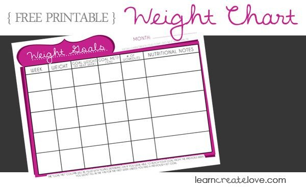 Weight Loss Charts Printable Cute Weight Loss Charts Google Search