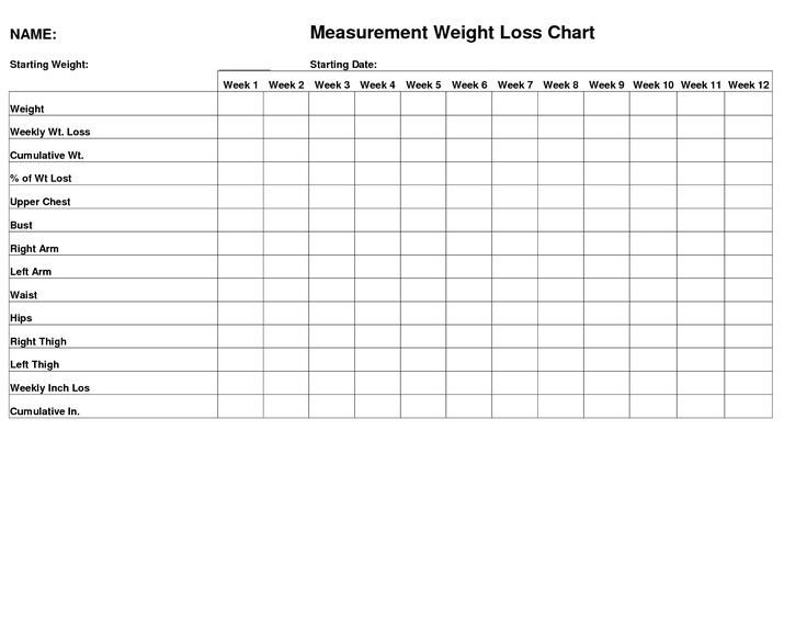 Weight Loss Measurement Charts 53 Best Images About Projects to Try On Pinterest