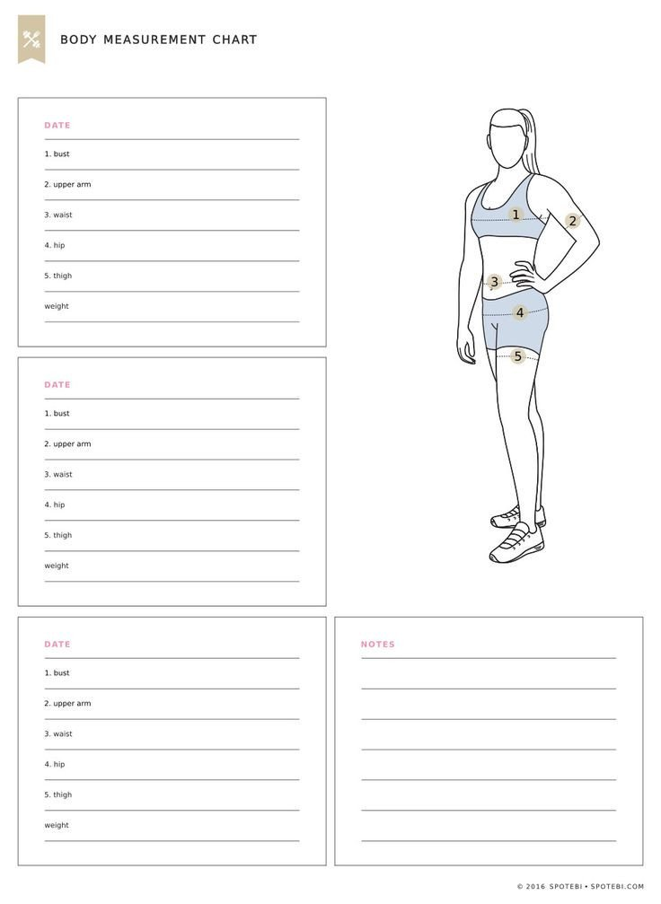 Weight Loss Measurement Charts Body Measurement Chart Operation Get Fit