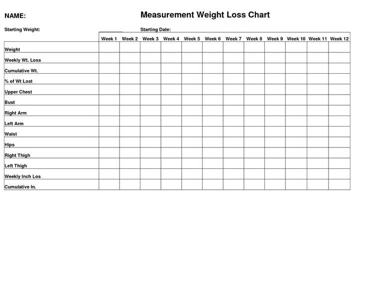 Weight Loss Measurement Charts Female Weight Measurement Body Silhouette Outline