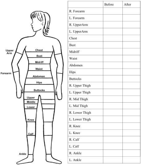 Weight Loss Measurement Charts Measurement Chart Exercise and Weightloss