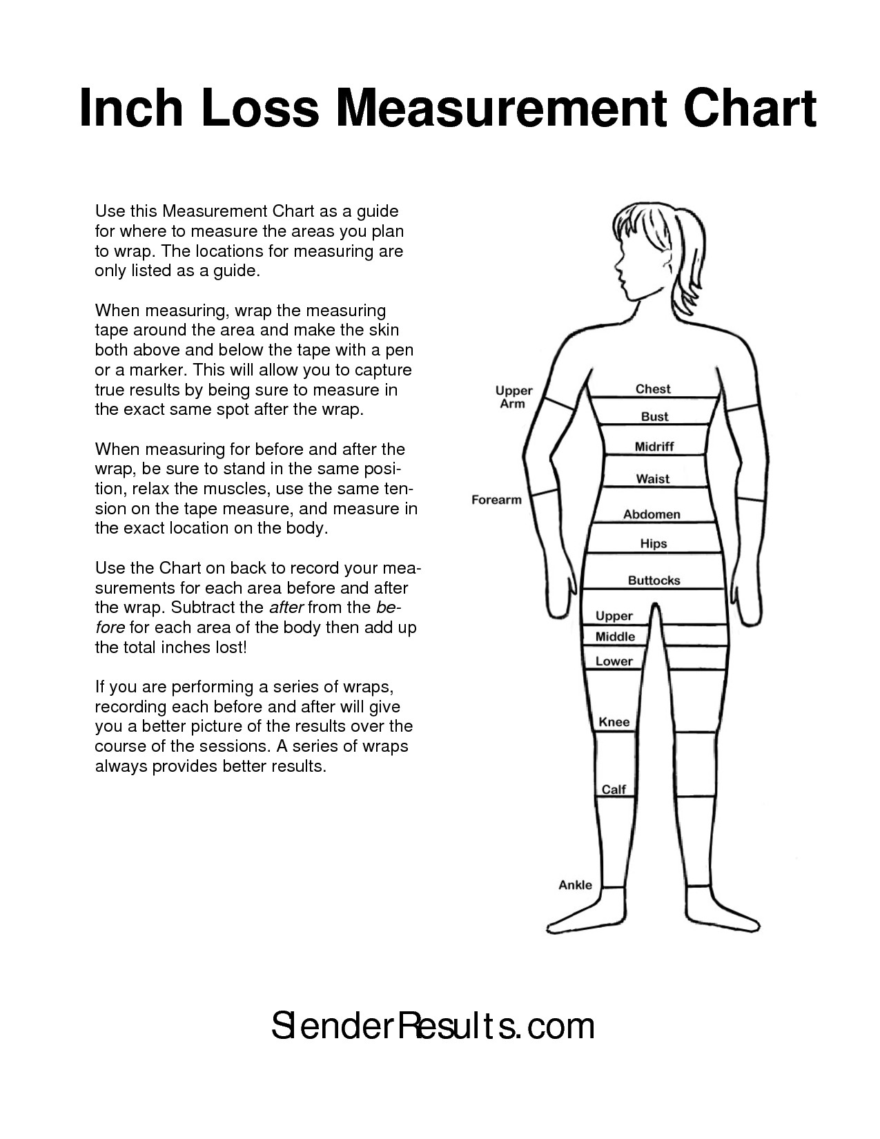 Weight Loss Measurement Charts the Weight Loss Charts In Pdf format 1 Weight
