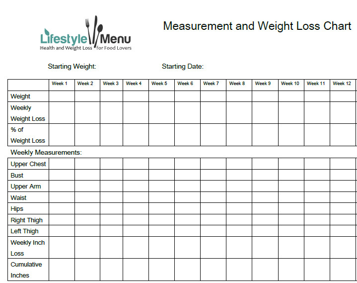Weight Loss Measurement Charts Weight Loss Measurement Chart