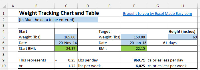 Weight Loss Tracker Template Excel Template Weight Loss Template Lb or Kg by