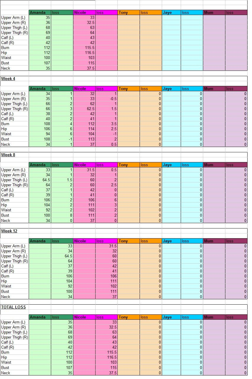 Weight Loss Tracker Template Weight Tracker Spreadsheet Excel Template Template Sample