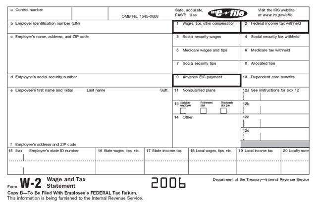 Wisconsin W2 form File form W 2 2006 Wikimedia Mons