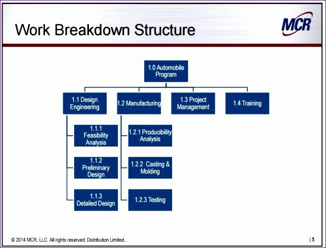 Work Breakdown Structure Excel Template 6 Wbs Excel Template Exceltemplates Exceltemplates