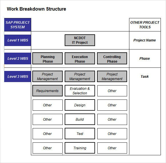 Work Breakdown Structure Excel Template E Template 12 Download Documents In Pdf Wordwork