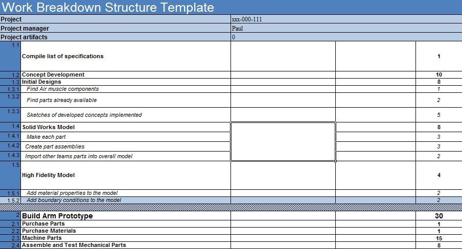 Work Breakdown Structure Excel Template Free Work Breakdown Structure Template