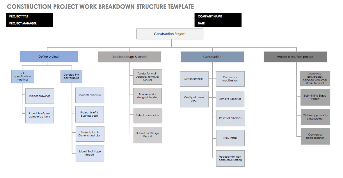 Work Breakdown Structure Excel Template Free Work Breakdown Structure Templates
