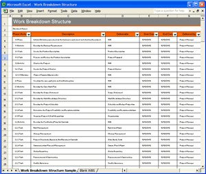 Work Breakdown Structure Excel Template Image Scope Of Work Ms Excel Work Breakdown Structure