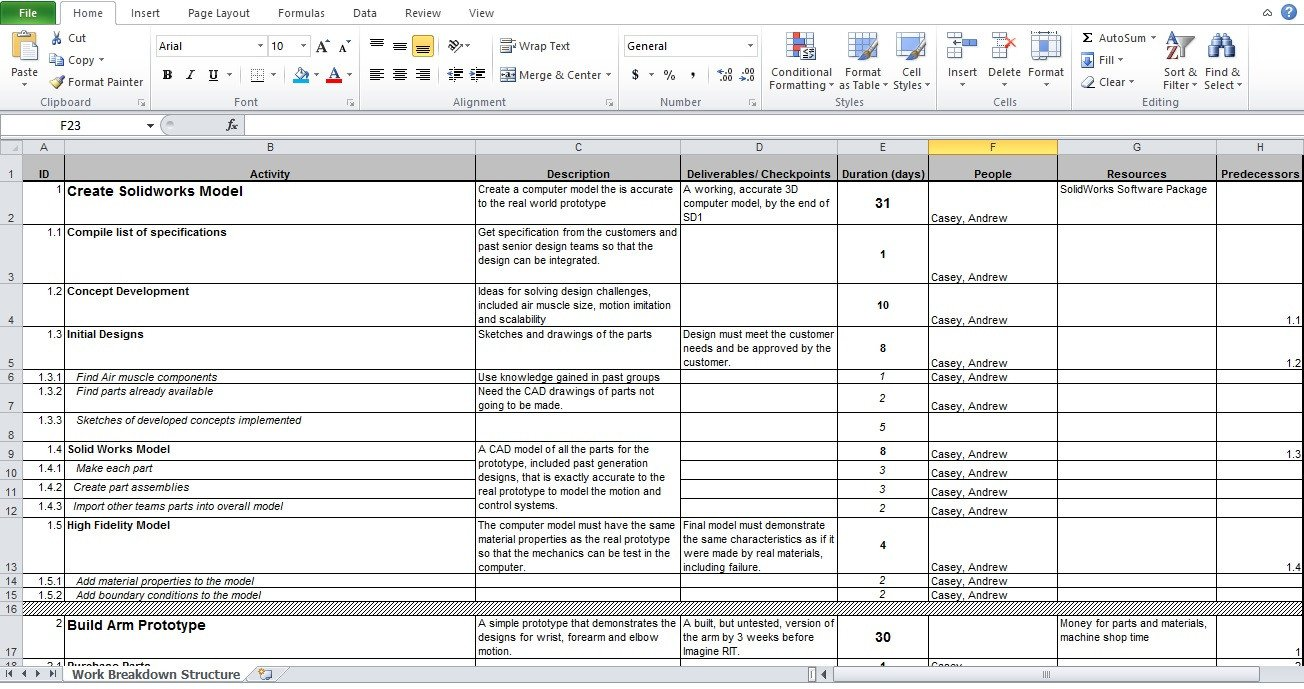Work Breakdown Structure Excel Template Work Breakdown Structure Excel Template Wbs Excel Tmp