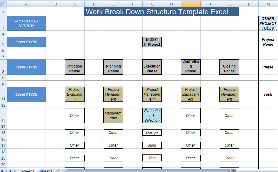 Work Breakdown Structure Excel Template Work Breakdown Structure Template Excel