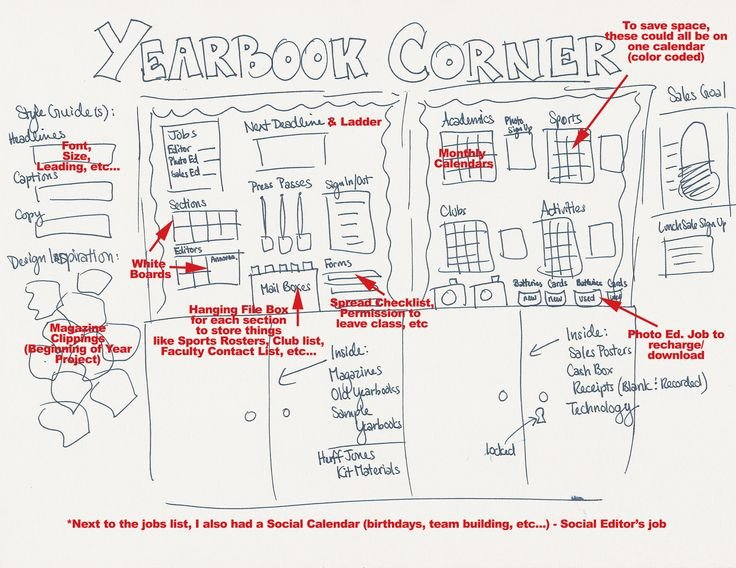 Yearbook Ladder Template 17 Best Ideas About Teaching Yearbook On Pinterest